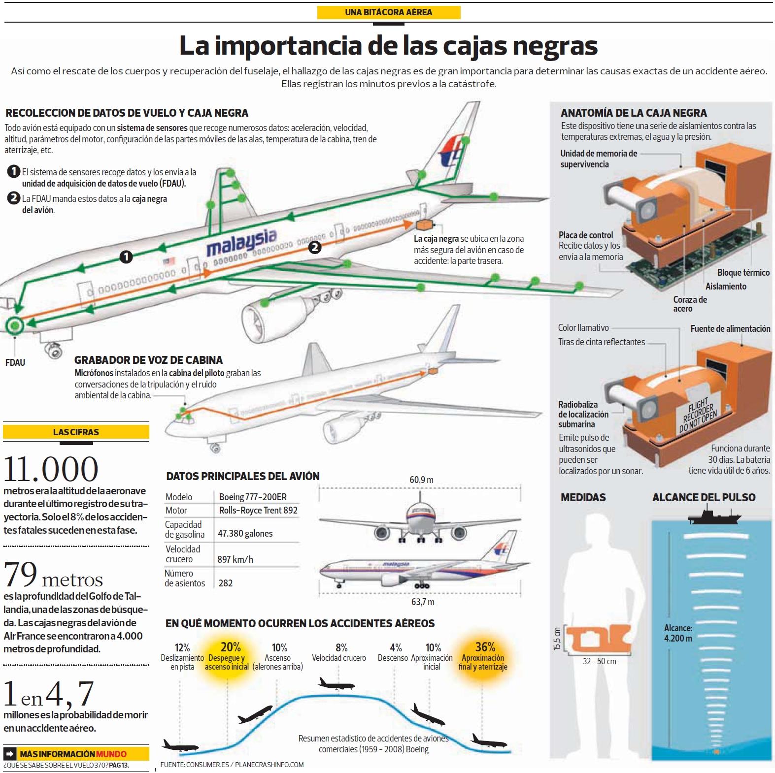 Cómo pudo desaparecer un avión en plena era tecnológica   Audiencia ...