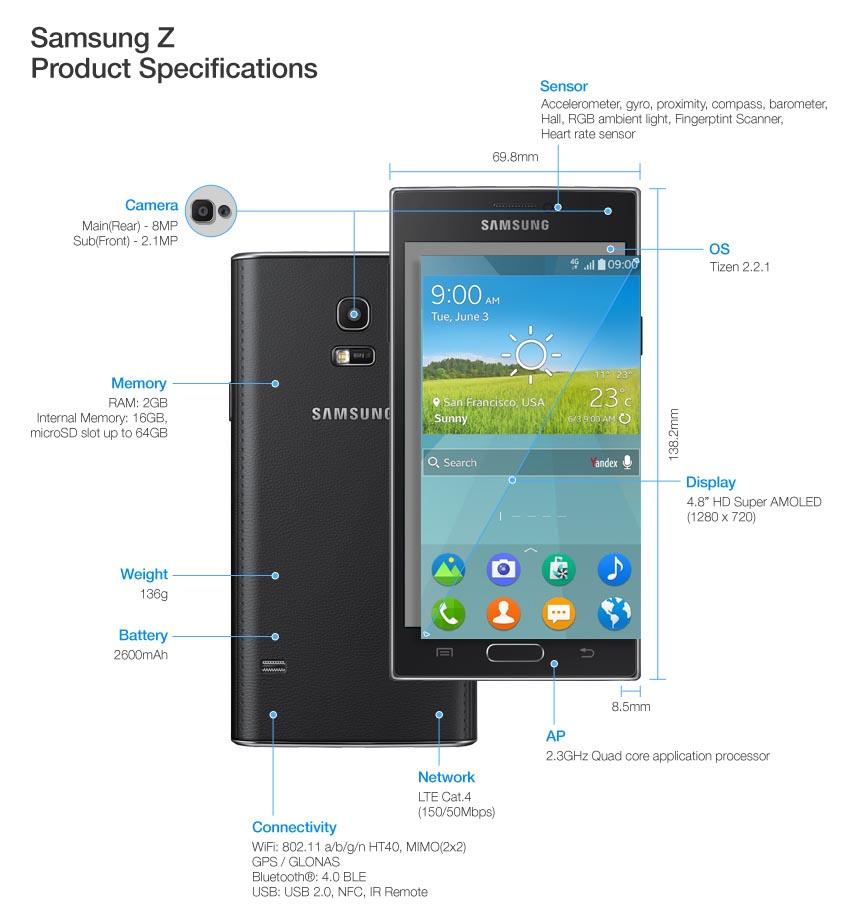 Samsung-Z-especificaciones1