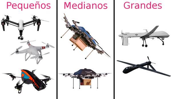 drones rd