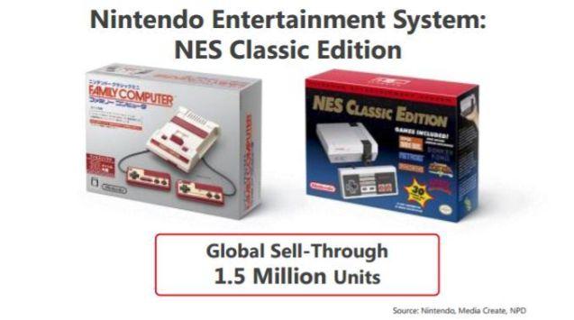 Nintendo Sigue Ganando Dinero Con Juegos Viejos De Hace 30 Anos